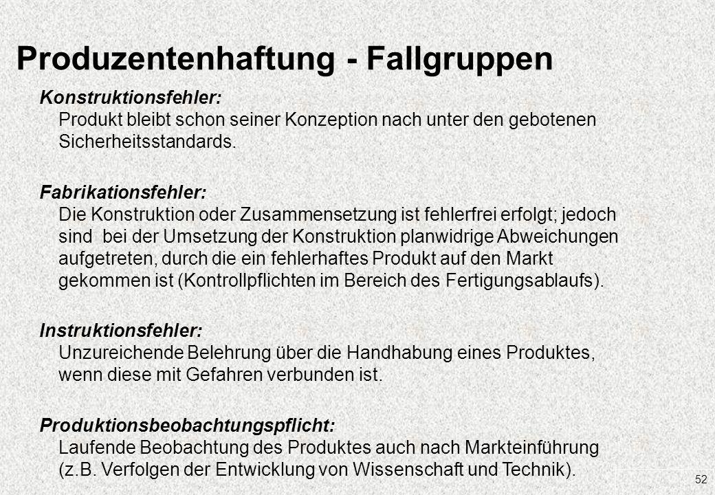 52 Produzentenhaftung - Fallgruppen Konstruktionsfehler: Produkt bleibt schon seiner Konzeption nach unter den gebotenen Sicherheitsstandards. Fabrika