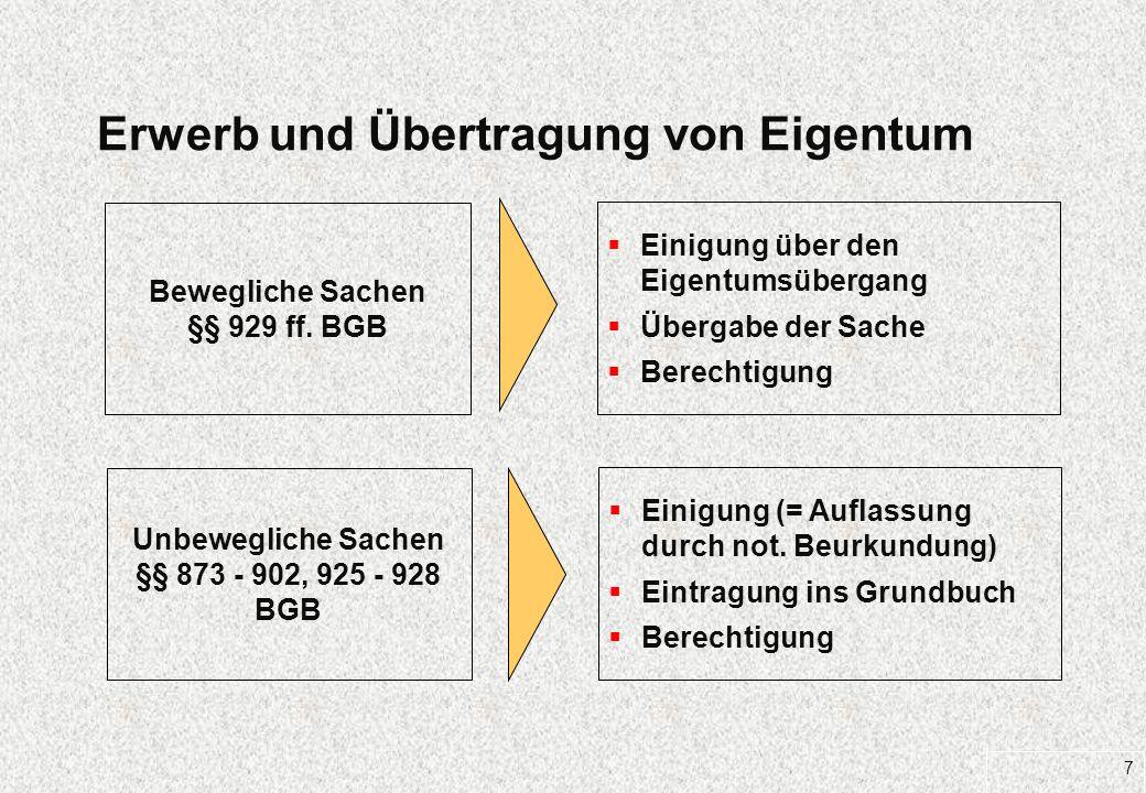 7 Erwerb und Übertragung von Eigentum Bewegliche Sachen §§ 929 ff. BGB Einigung über den Eigentumsübergang Übergabe der Sache Berechtigung Unbeweglich