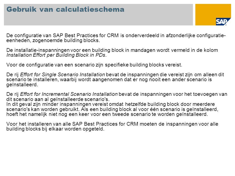 Gebruik van calculatieschema De configuratie van SAP Best Practices for CRM is onderverdeeld in afzonderlijke configuratie- eenheden, zogenoemde build