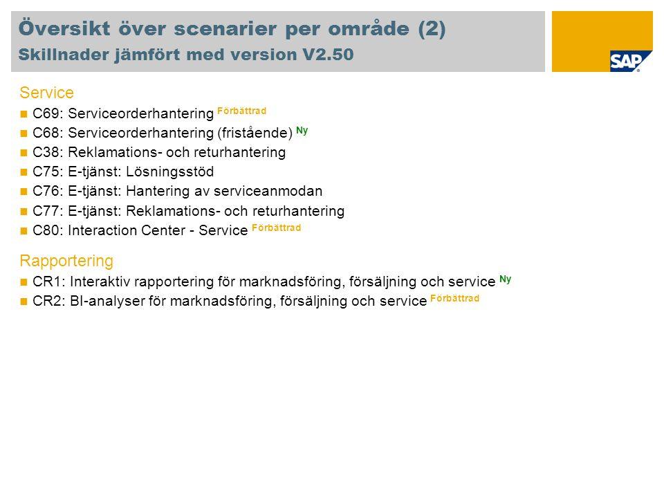 Översikt över scenarier per område (2) Skillnader jämfört med version V2.50 Service C69: Serviceorderhantering Förbättrad C68: Serviceorderhantering (