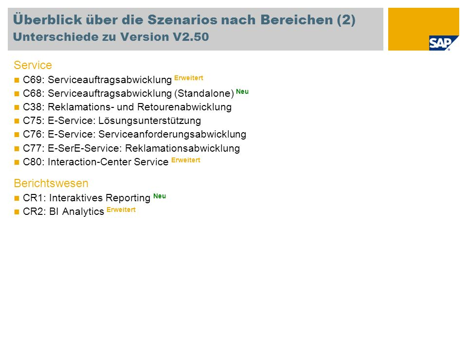 Überblick über die Building Blocks nach Bereich (1) Unterschiede zu Version V2.50 Allgemein CRM Generation CRM Connectivity CRM Connectivity Standalone CRM WebClient User Interface Neu CRM Customizing Replication Geändert CRM Organizational Model Geändert CRM Organizational Model Standalone Geändert CRM Organizational Model with HR Integration Neu CRM Master Data Replication Geändert CRM Central Master Data CRM Central Master Data Standalone CRM Cross-Topic Functions Erweitert Marketing CRM Marketing Master Data CRM Lean Campaign Management Erweitert CRM Lead Management Erweitert