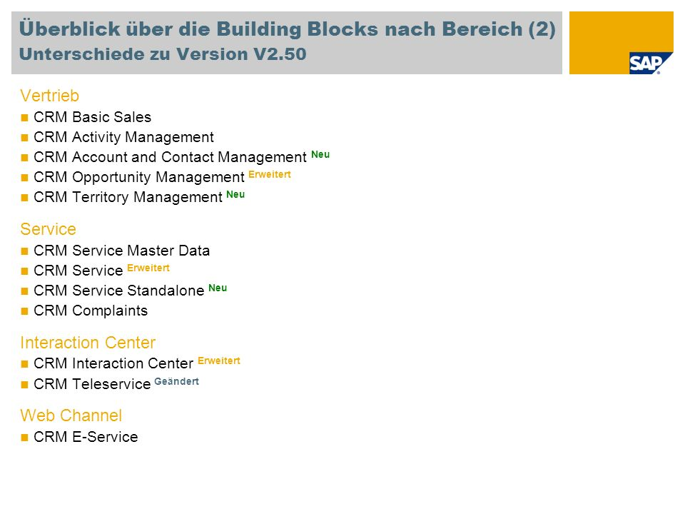 Überblick über die Building Blocks nach Bereich (2) Unterschiede zu Version V2.50 Vertrieb CRM Basic Sales CRM Activity Management CRM Account and Contact Management Neu CRM Opportunity Management Erweitert CRM Territory Management Neu Service CRM Service Master Data CRM Service Erweitert CRM Service Standalone Neu CRM Complaints Interaction Center CRM Interaction Center Erweitert CRM Teleservice Geändert Web Channel CRM E-Service