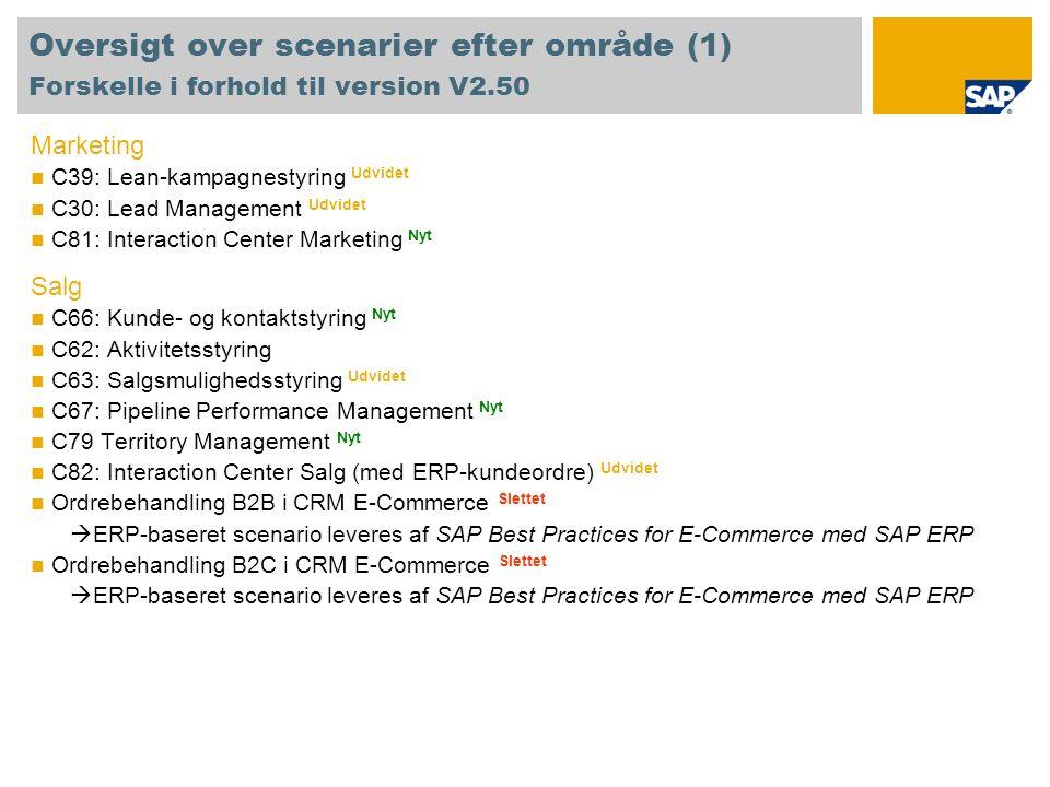 Oversigt over scenarier efter område (1) Forskelle i forhold til version V2.50 Marketing C39: Lean-kampagnestyring Udvidet C30: Lead Management Udvidet C81: Interaction Center Marketing Nyt Salg C66: Kunde- og kontaktstyring Nyt C62: Aktivitetsstyring C63: Salgsmulighedsstyring Udvidet C67: Pipeline Performance Management Nyt C79 Territory Management Nyt C82: Interaction Center Salg (med ERP-kundeordre) Udvidet Ordrebehandling B2B i CRM E-Commerce Slettet ERP-baseret scenario leveres af SAP Best Practices for E-Commerce med SAP ERP Ordrebehandling B2C i CRM E-Commerce Slettet ERP-baseret scenario leveres af SAP Best Practices for E-Commerce med SAP ERP