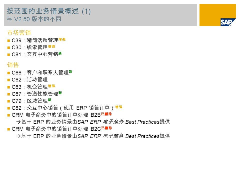(1) V2.50 C39 C30 C81 C66 C62 C63 C67 C79 C82 ERP CRM B2B ERP SAP ERP Best Practices CRM B2C ERP SAP ERP Best Practices