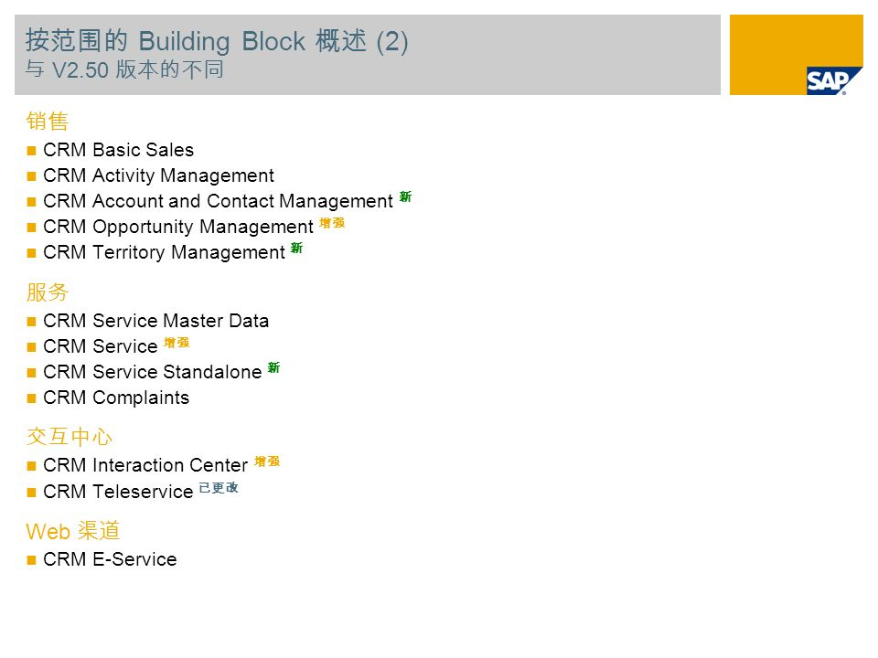 Building Block (3) V2.50 CRM Interactive Reporting BI BI Connectivity General Settings for SAP BI Integration Basic Configuration - CRM Analytics CRM Marketing Analysis CRM Sales Analysis CRM Service Analysis CRM Customer Interaction Center Analysis Basic Configuration - Sales Analytics Sales Analysis (ERP)