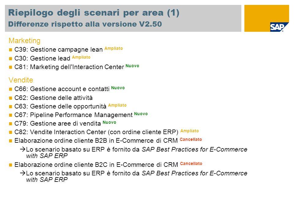 Riepilogo degli scenari per area (1) Differenze rispetto alla versione V2.50 Marketing C39: Gestione campagne lean Ampliato C30: Gestione lead Ampliat