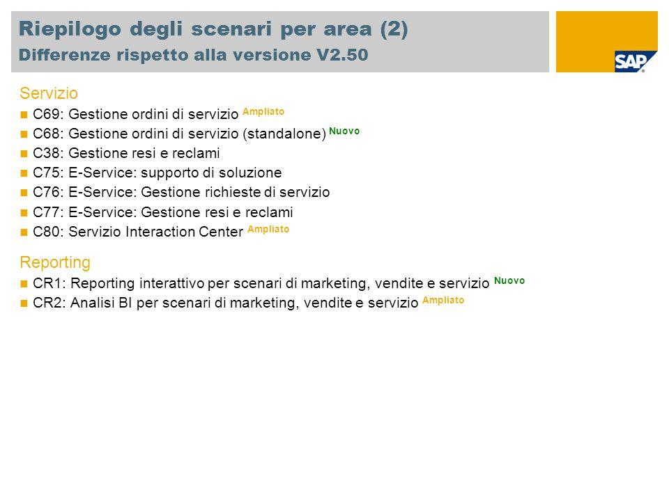 Riepilogo degli scenari per area (2) Differenze rispetto alla versione V2.50 Servizio C69: Gestione ordini di servizio Ampliato C68: Gestione ordini d