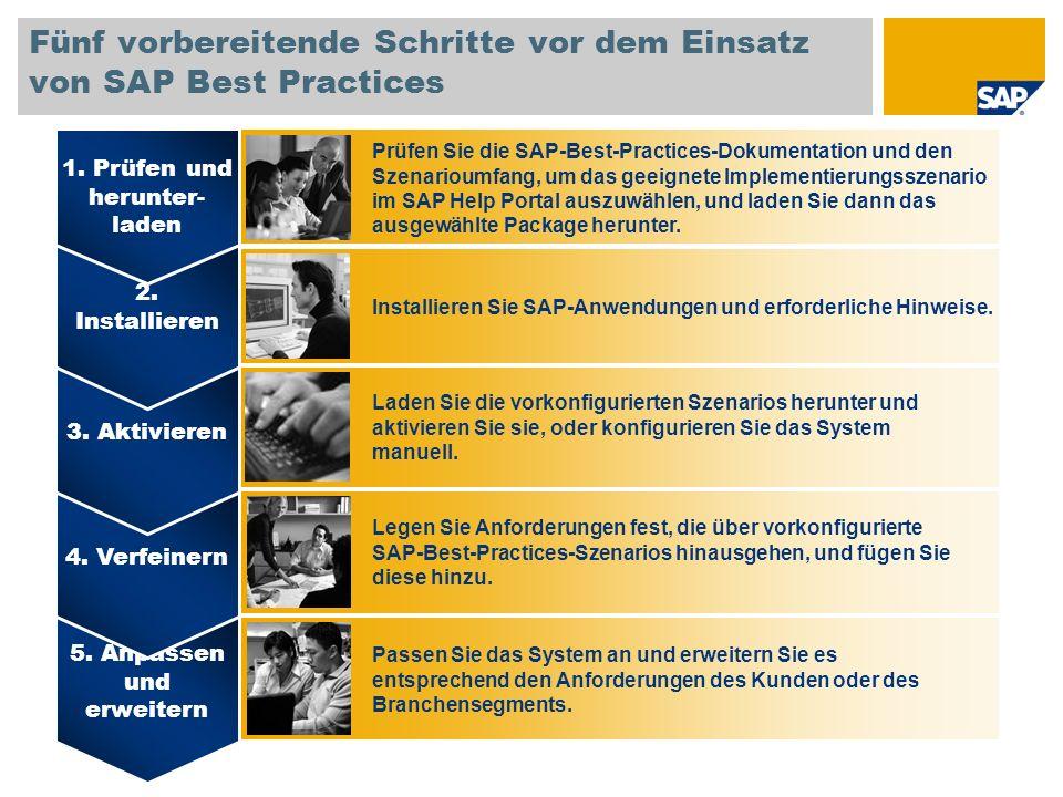 Fünf vorbereitende Schritte vor dem Einsatz von SAP Best Practices 5. Anpassen und erweitern 4. Verfeinern 3. Aktivieren 2. Installieren 1. Prüfen und