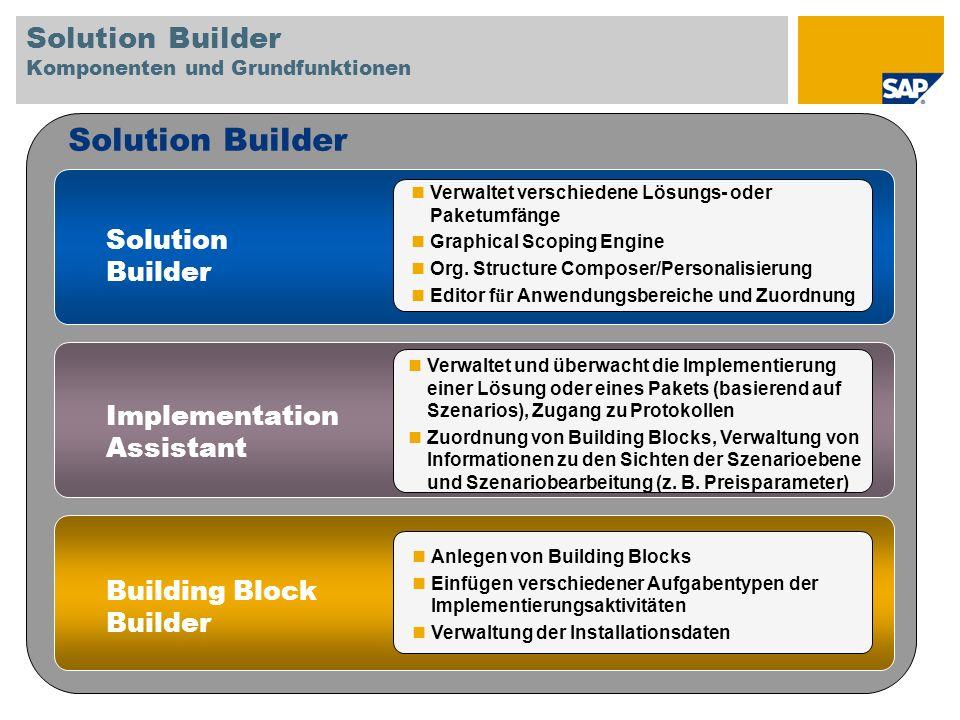 Solution Builder Verwaltet verschiedene Lösungs- oder Paketumfänge Graphical Scoping Engine Org. Structure Composer/Personalisierung Editor f ü r Anwe