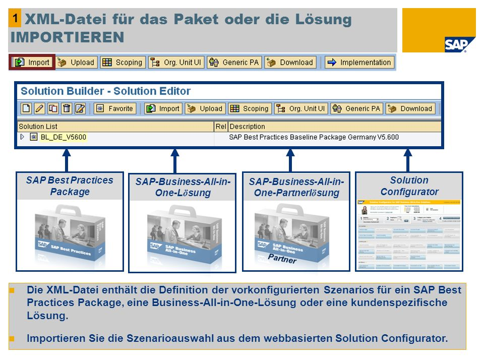 1 XML-Datei für das Paket oder die Lösung IMPORTIEREN SAP Best Practices Package SAP-Business-All-in- One-Partnerl ö sung Partner SAP-Business-All-in-