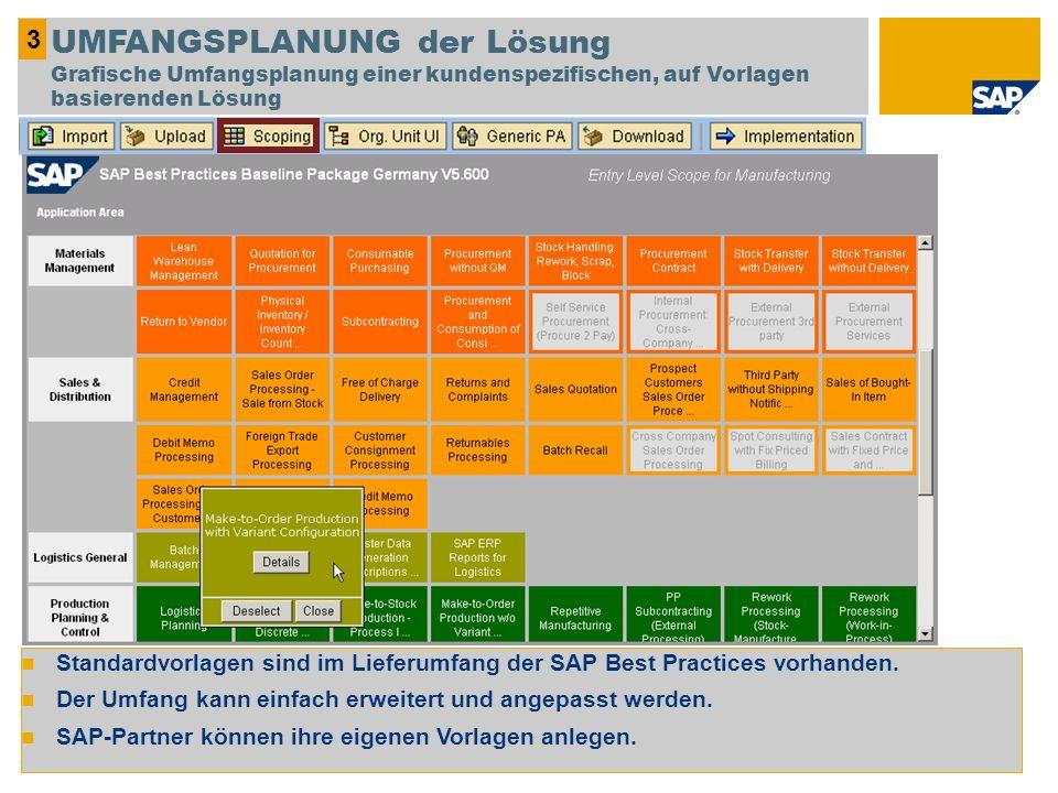 Standardvorlagen sind im Lieferumfang der SAP Best Practices vorhanden. Der Umfang kann einfach erweitert und angepasst werden. SAP-Partner können ihr