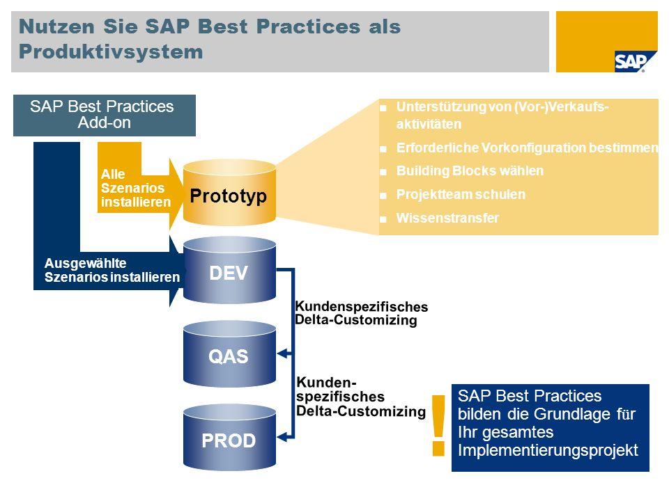 Nutzen Sie SAP Best Practices als Produktivsystem SAP Best Practices bilden die Grundlage f ü r Ihr gesamtes Implementierungsprojekt. Kundenspezifisch