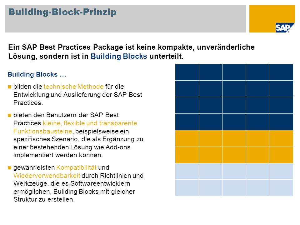 Building-Block-Prinzip Ein SAP Best Practices Package ist keine kompakte, unveränderliche Lösung, sondern ist in Building Blocks unterteilt. Building