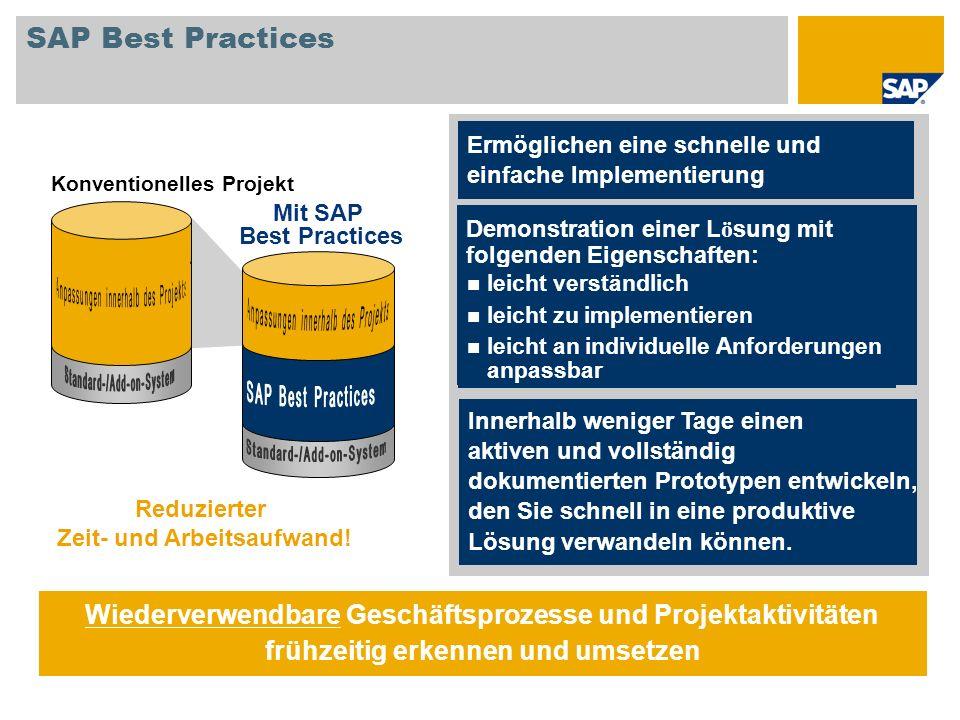 SAP Best Practices Reduzierter Zeit- und Arbeitsaufwand! Innerhalb weniger Tage einen aktiven und vollständig dokumentierten Prototypen entwickeln, de