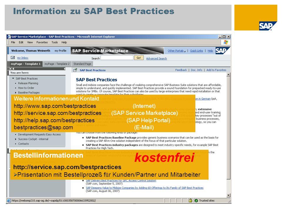 Information zu SAP Best Practices Weitere Informationen und Kontakt http://www.sap.com/bestpractices (Internet) http://service.sap.com/bestpractices (