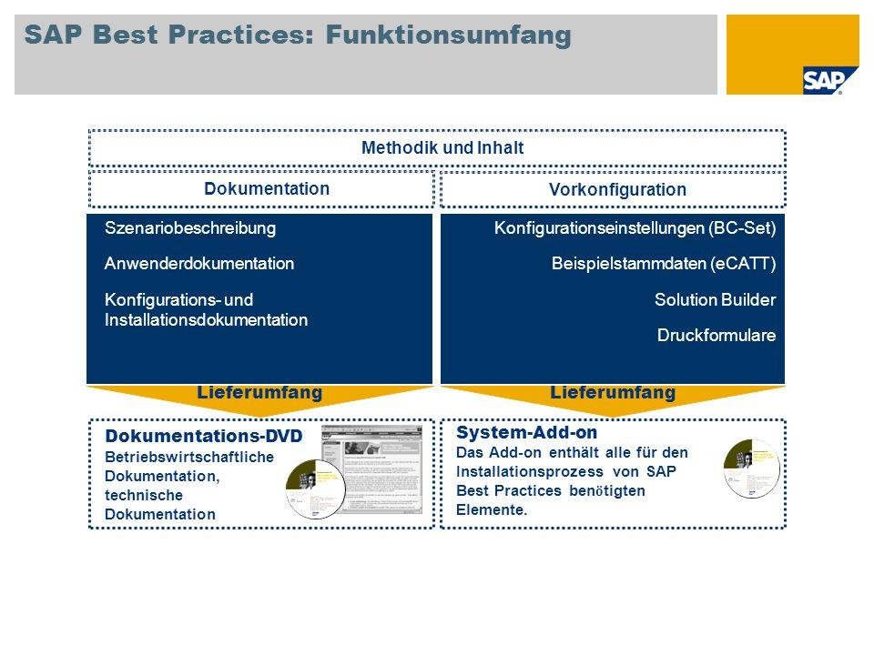 SAP Best Practices: Funktionsumfang Methodik und Inhalt Dokumentation Szenariobeschreibung Anwenderdokumentation Konfigurations- und Installationsdoku