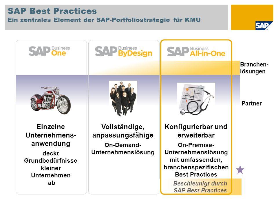 SAP Best Practices Ein zentrales Element der SAP-Portfoliostrategie für KMU Konfigurierbar und erweiterbar On-Premise- Unternehmenslösung mit umfassen