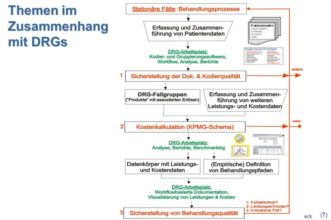 Ingenerf, Lübeck (7) Themen im Zusammenhang mit DRGs