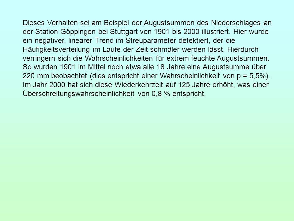 Dieses Verhalten sei am Beispiel der Augustsummen des Niederschlages an der Station Göppingen bei Stuttgart von 1901 bis 2000 illustriert. Hier wurde