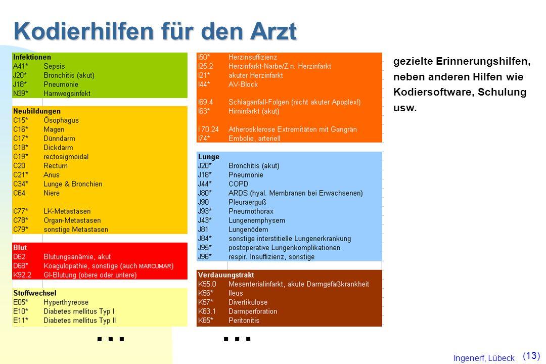 Ingenerf, Lübeck (13) Kodierhilfen für den Arzt... gezielte Erinnerungshilfen, neben anderen Hilfen wie Kodiersoftware, Schulung usw.