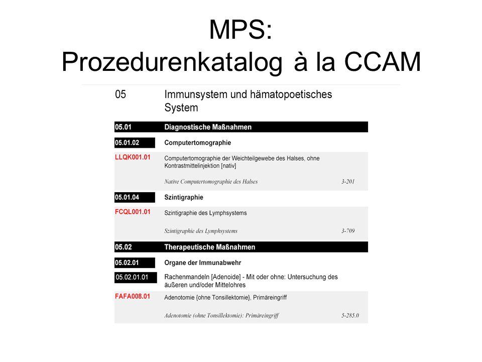 MPS: Prozedurenkatalog à la CCAM