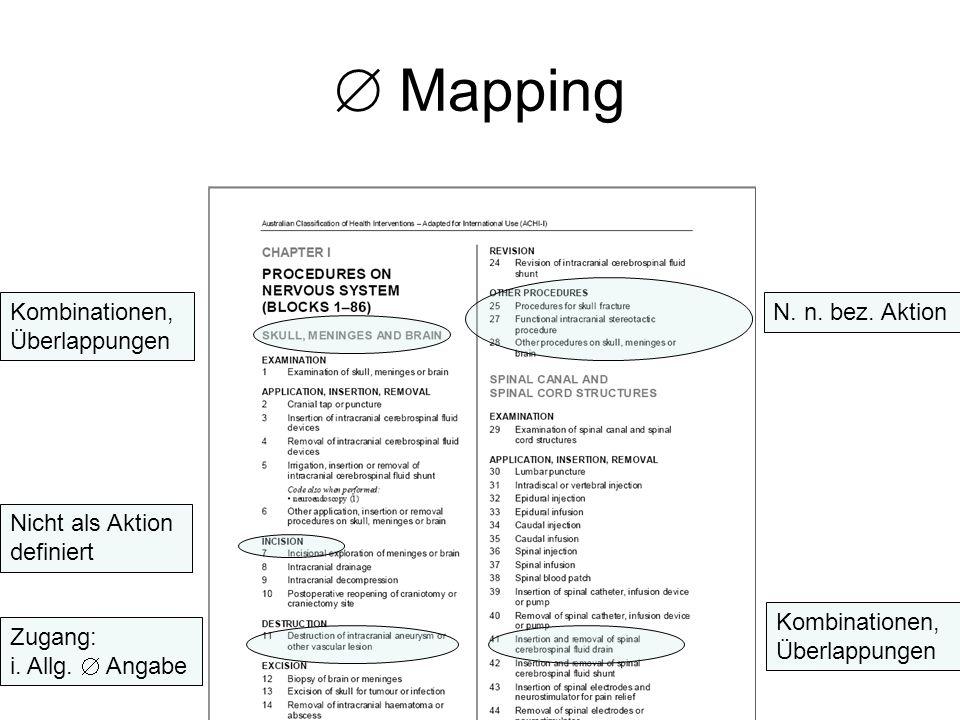 Kombinationen, Überlappungen Nicht als Aktion definiert Kombinationen, Überlappungen N. n. bez. Aktion Mapping Zugang: i. Allg. Angabe