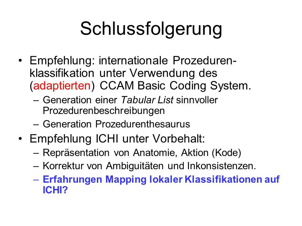 Schlussfolgerung Empfehlung: internationale Prozeduren- klassifikation unter Verwendung des (adaptierten) CCAM Basic Coding System. –Generation einer