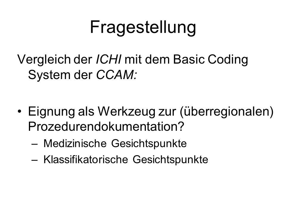 Fragestellung Vergleich der ICHI mit dem Basic Coding System der CCAM: Eignung als Werkzeug zur (überregionalen) Prozedurendokumentation? – Medizinisc