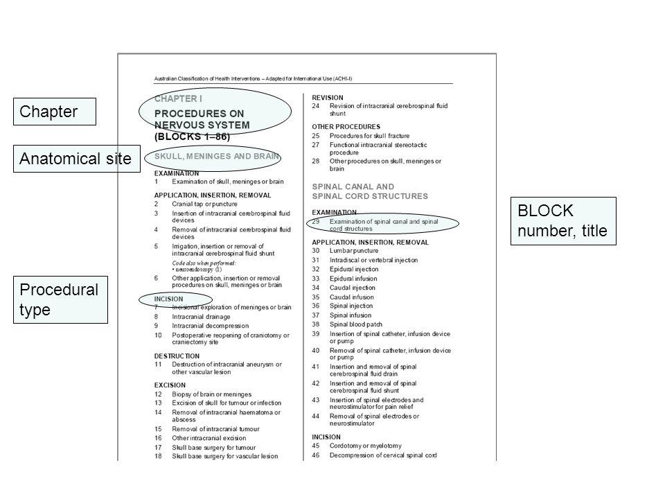ICHI titles - formal versus klinisch X.