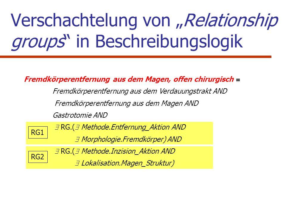 SNOMED relationship groups werden als has-part interpretiert RG1 RG2 Fremdkörperentfernung aus dem Magen, offen chirurgisch Fremdkörperentfernung aus dem Verdauungstrakt AND Fremdkörperentfernung aus dem Magen AND Gastrotomie AND has-part.( Methode.Entfernung_Aktion AND Morphologie.Fremdkörper) AND has-part.( Methode.Inzision_Aktion AND Lokalisation.Magen_Struktur)