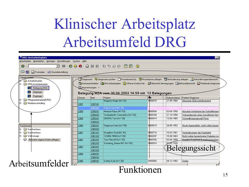 15 Klinischer Arbeitsplatz Arbeitsumfeld DRG A rbei tsumfelder Belegungssicht Funktionen