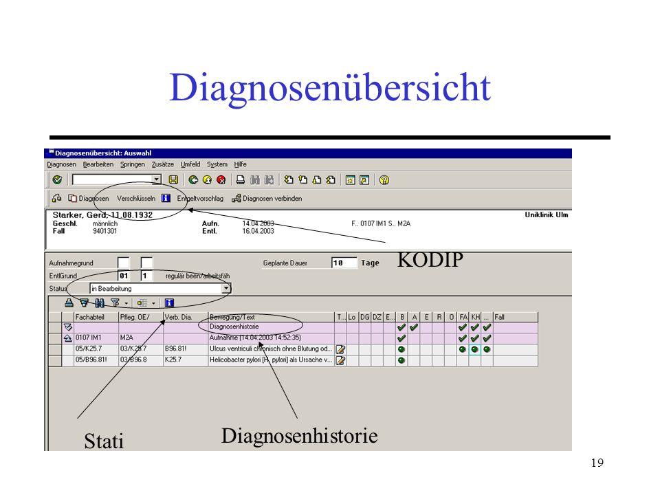 19 Diagnosenübersicht Stati Diagnosenhistorie KODIP
