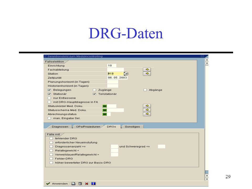 29 DRG-Daten