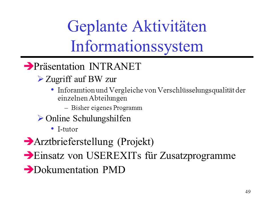 49 Geplante Aktivitäten Informationssystem Präsentation INTRANET Zugriff auf BW zur Inforamtion und Vergleiche von Verschlüsselungsqualität der einzel