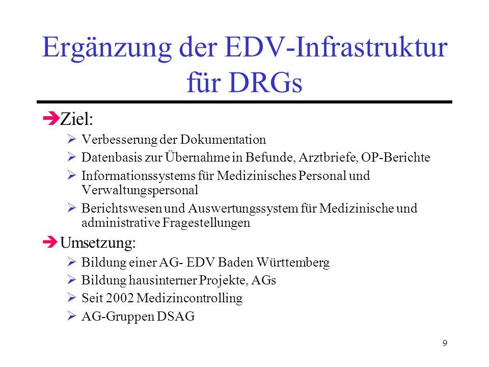 9 Ergänzung der EDV-Infrastruktur für DRGs Ziel: Verbesserung der Dokumentation Datenbasis zur Übernahme in Befunde, Arztbriefe, OP-Berichte Informati