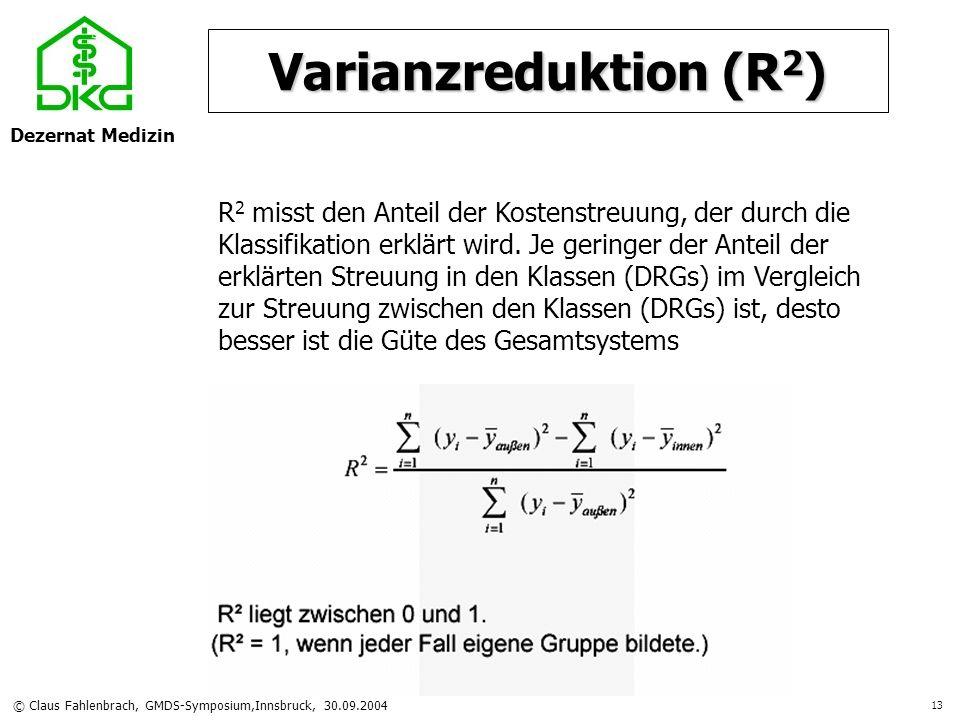 Dezernat Medizin © Claus Fahlenbrach, GMDS-Symposium,Innsbruck, 30.09.2004 13 Varianzreduktion (R 2 ) R 2 misst den Anteil der Kostenstreuung, der dur