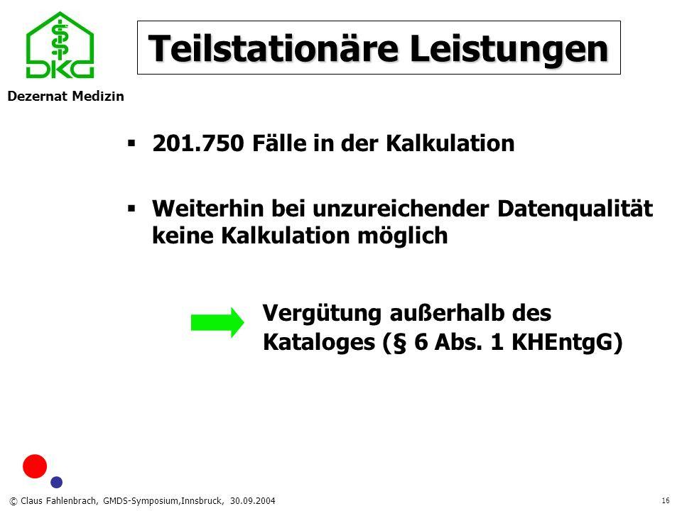 Dezernat Medizin © Claus Fahlenbrach, GMDS-Symposium,Innsbruck, 30.09.2004 16 Teilstationäre Leistungen 201.750 Fälle in der Kalkulation Weiterhin bei