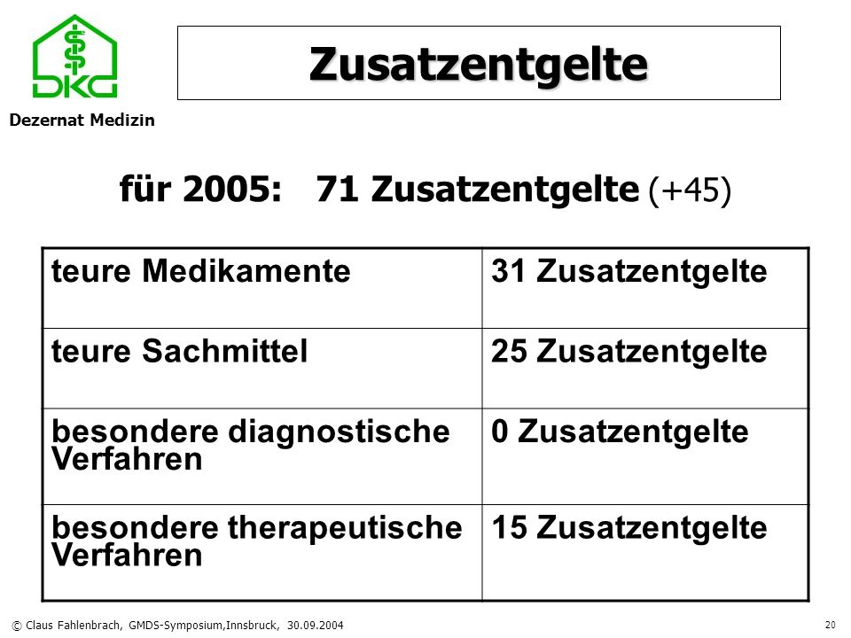 Dezernat Medizin © Claus Fahlenbrach, GMDS-Symposium,Innsbruck, 30.09.2004 20 Zusatzentgelte teure Medikamente 31 Zusatzentgelte teure Sachmittel 25 Z