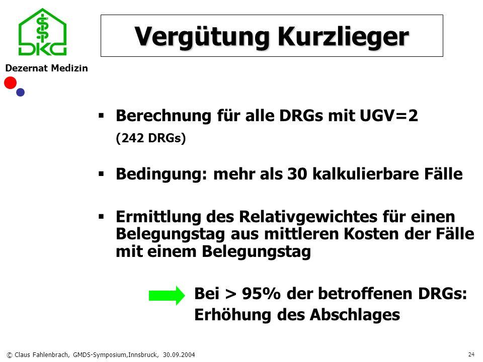Dezernat Medizin © Claus Fahlenbrach, GMDS-Symposium,Innsbruck, 30.09.2004 24 Vergütung Kurzlieger Berechnung für alle DRGs mit UGV=2 (242 DRGs) Bedin