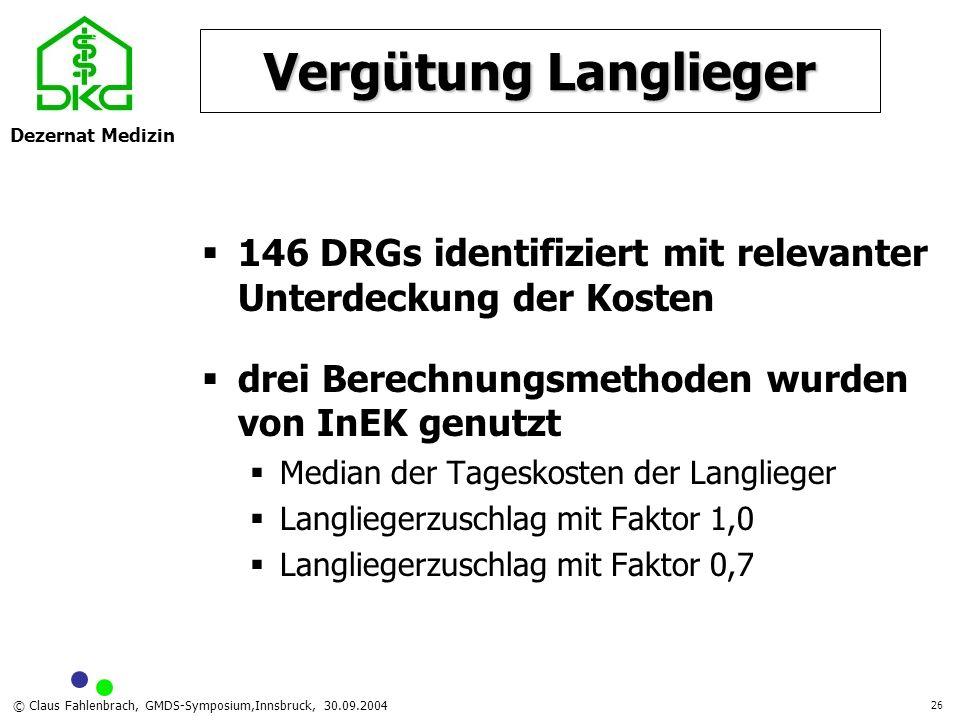 Dezernat Medizin © Claus Fahlenbrach, GMDS-Symposium,Innsbruck, 30.09.2004 26 Vergütung Langlieger 146 DRGs identifiziert mit relevanter Unterdeckung