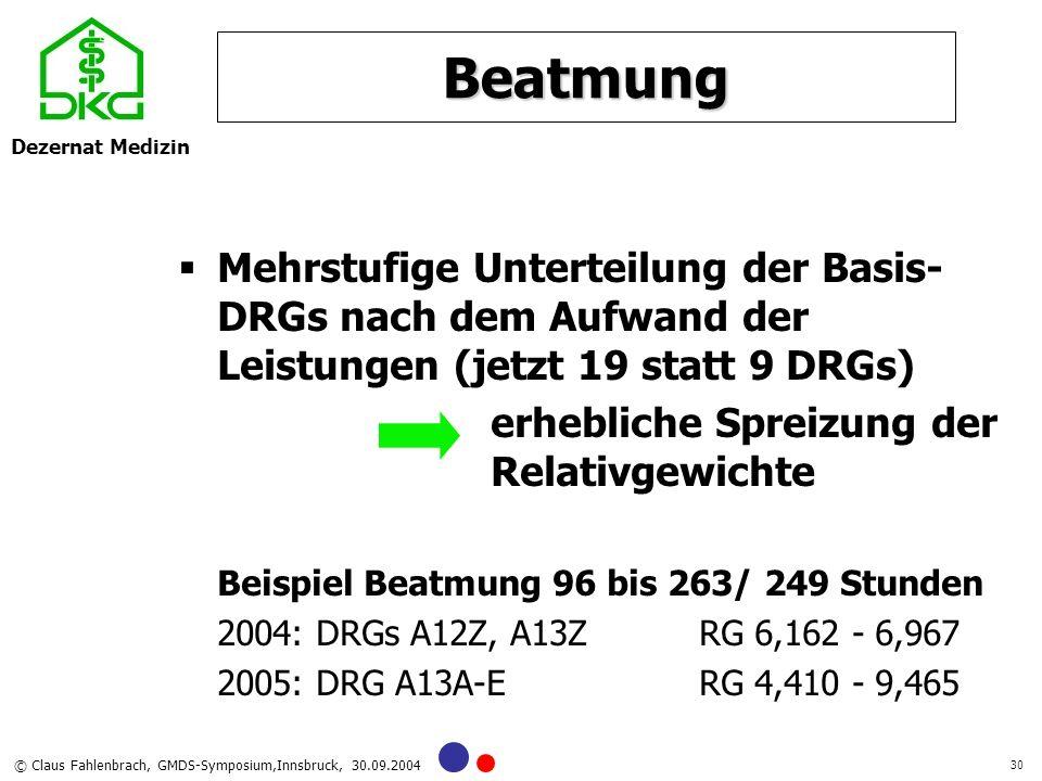 Dezernat Medizin © Claus Fahlenbrach, GMDS-Symposium,Innsbruck, 30.09.2004 30 Beatmung Mehrstufige Unterteilung der Basis- DRGs nach dem Aufwand der L