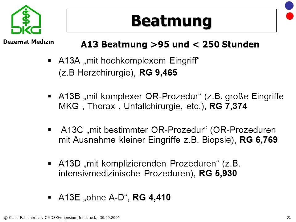 Dezernat Medizin © Claus Fahlenbrach, GMDS-Symposium,Innsbruck, 30.09.2004 31 Beatmung A13A mit hochkomplexem Eingriff (z.B Herzchirurgie), RG 9,465 A
