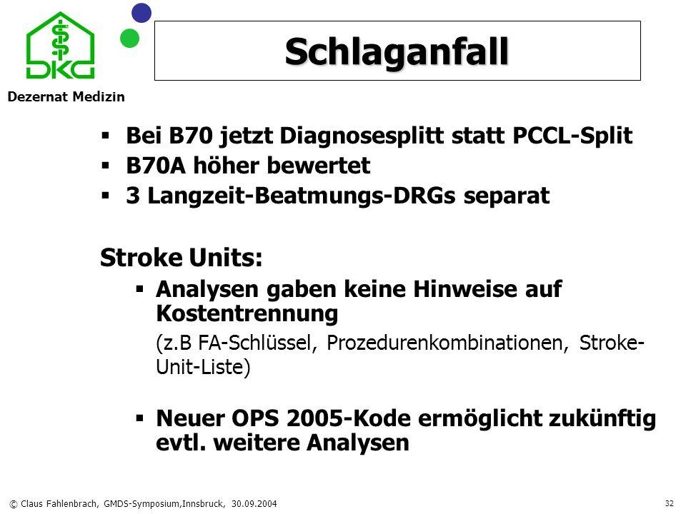 Dezernat Medizin © Claus Fahlenbrach, GMDS-Symposium,Innsbruck, 30.09.2004 32 Schlaganfall Bei B70 jetzt Diagnosesplitt statt PCCL-Split B70A höher be