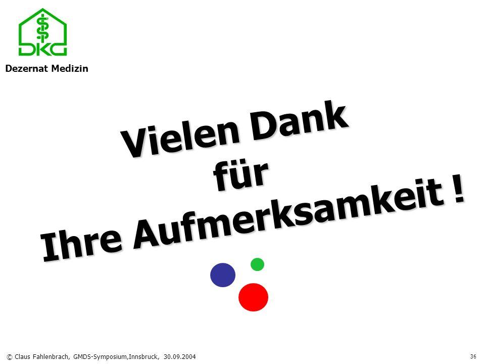 Dezernat Medizin © Claus Fahlenbrach, GMDS-Symposium,Innsbruck, 30.09.2004 36 Vielen Dank für Ihre Aufmerksamkeit !