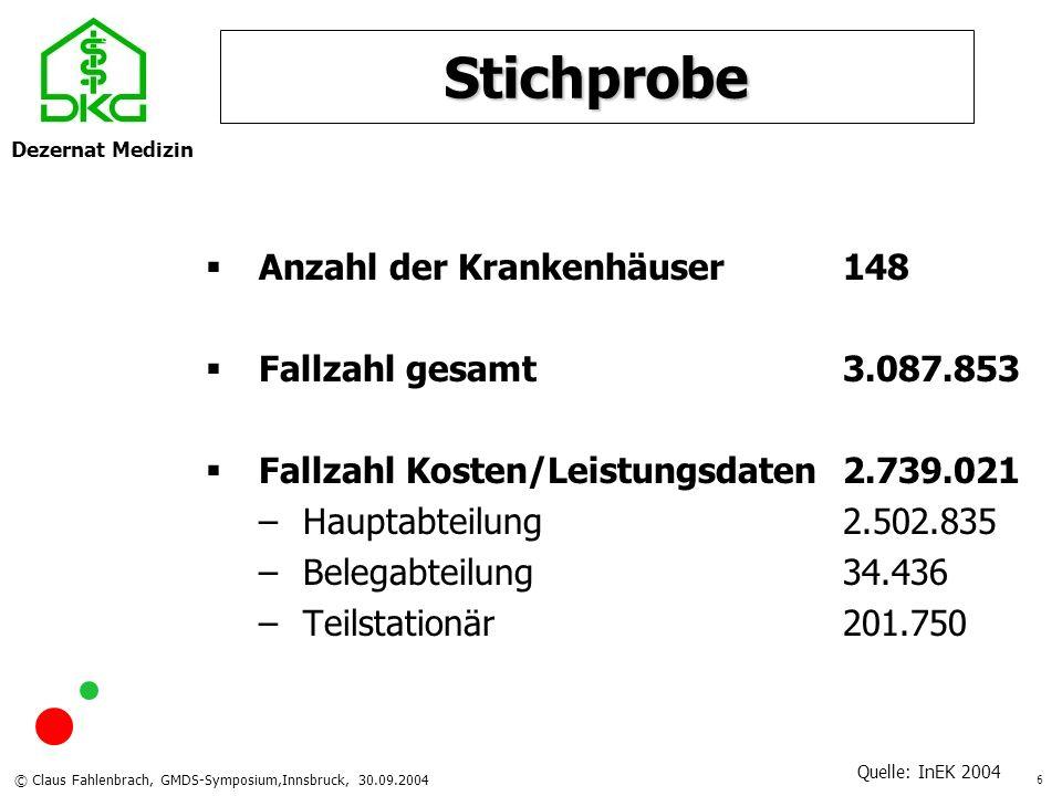 Dezernat Medizin © Claus Fahlenbrach, GMDS-Symposium,Innsbruck, 30.09.2004 6 Stichprobe Anzahl der Krankenhäuser148 Fallzahl gesamt3.087.853 Fallzahl