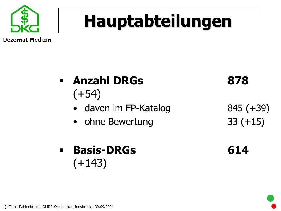 Dezernat Medizin © Claus Fahlenbrach, GMDS-Symposium,Innsbruck, 30.09.2004 9 Hauptabteilungen Anzahl DRGs878 (+54) davon im FP-Katalog845 (+39) ohne B