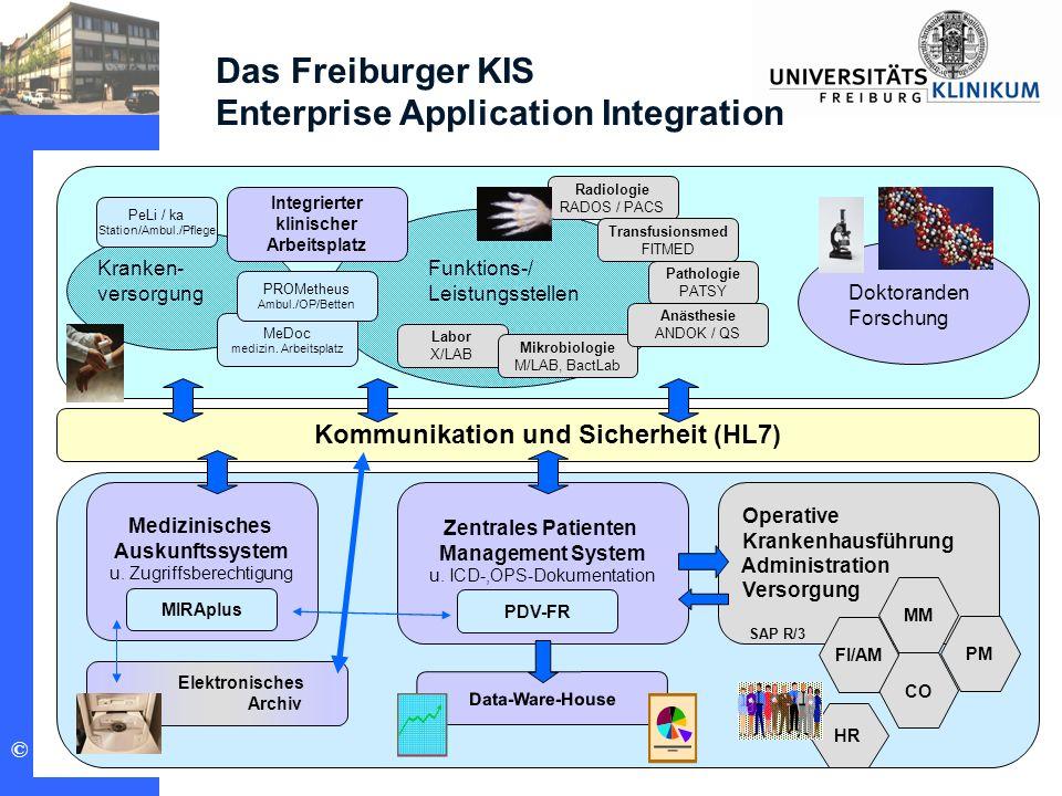 Ziele 2002 Klinikrechenzentrum © PDV-Team 11 Das Freiburger KIS Enterprise Application Integration Elektronisches Archiv Operative Krankenhausführung