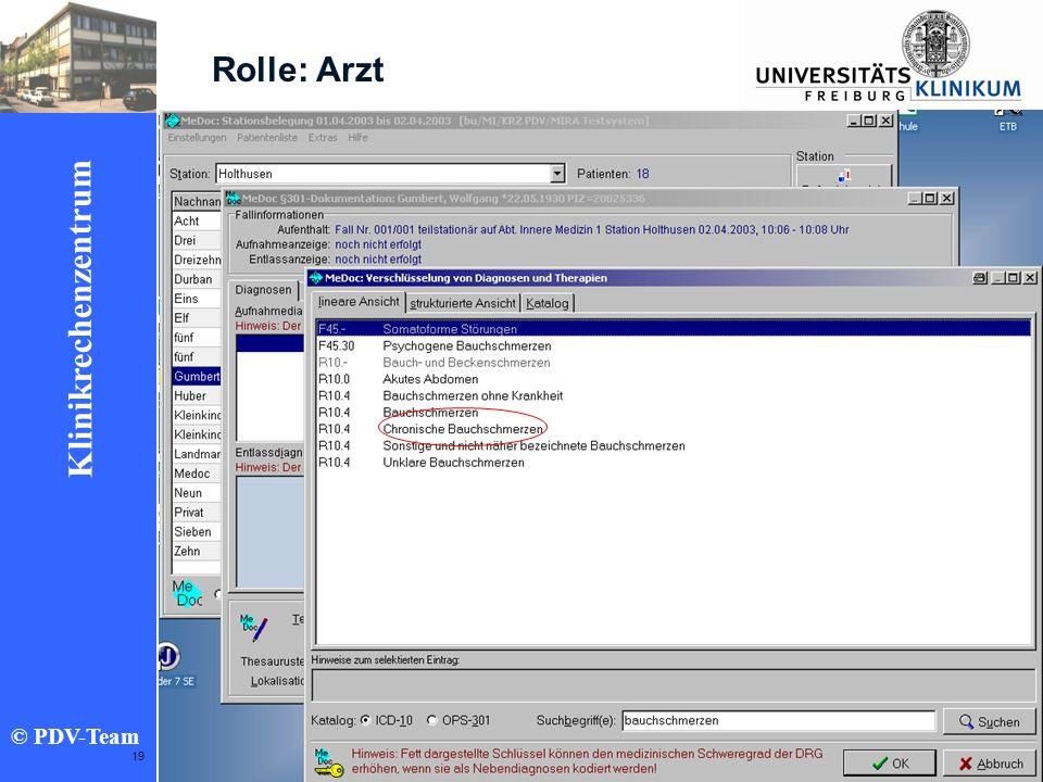 Ziele 2002 Klinikrechenzentrum © PDV-Team 19 Rolle: Arzt