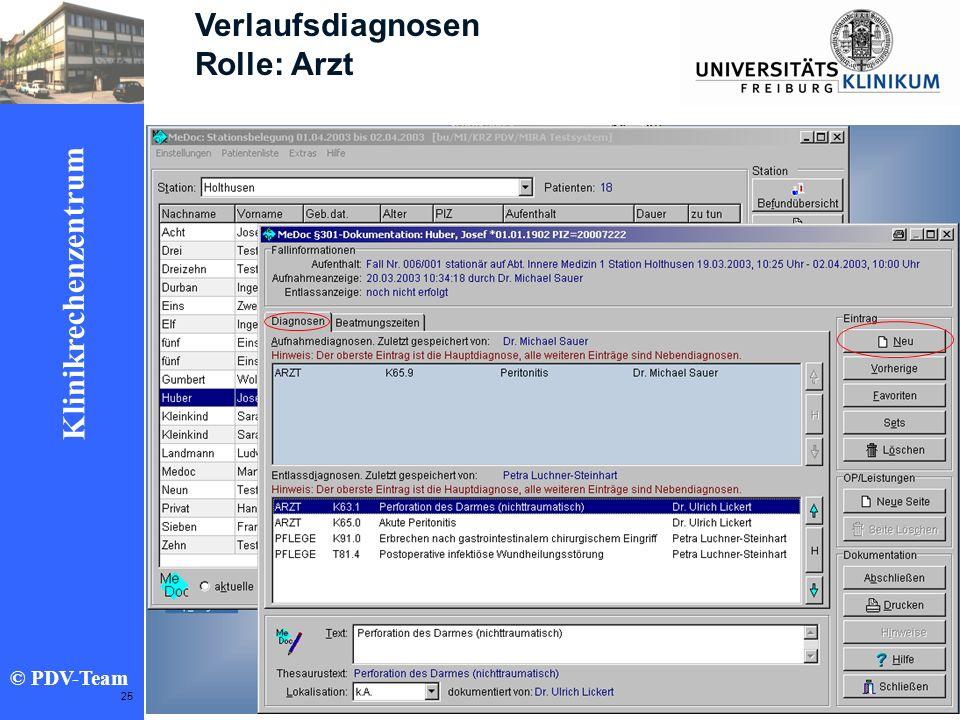 Ziele 2002 Klinikrechenzentrum © PDV-Team 25 Verlaufsdiagnosen Rolle: Arzt