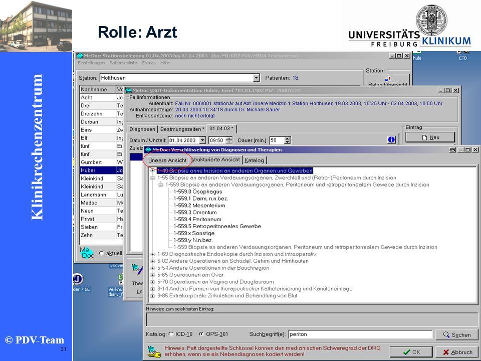 Ziele 2002 Klinikrechenzentrum © PDV-Team 31 Rolle: Arzt